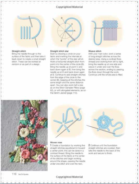 Modern Embroidery Internal View