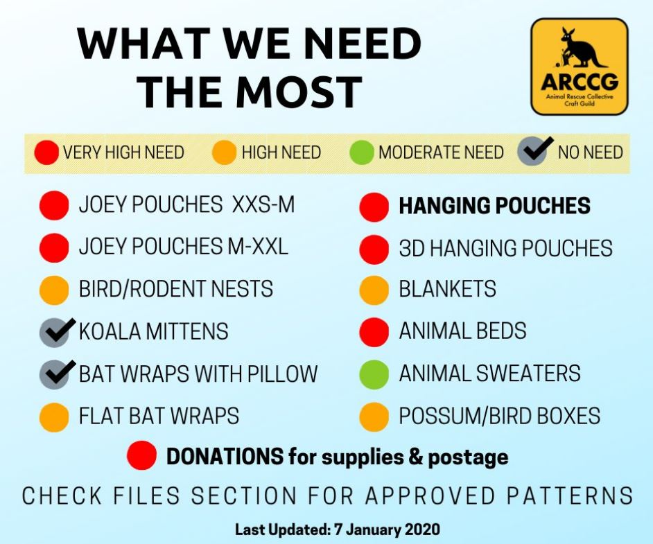 items needed most for Australia's wildlife